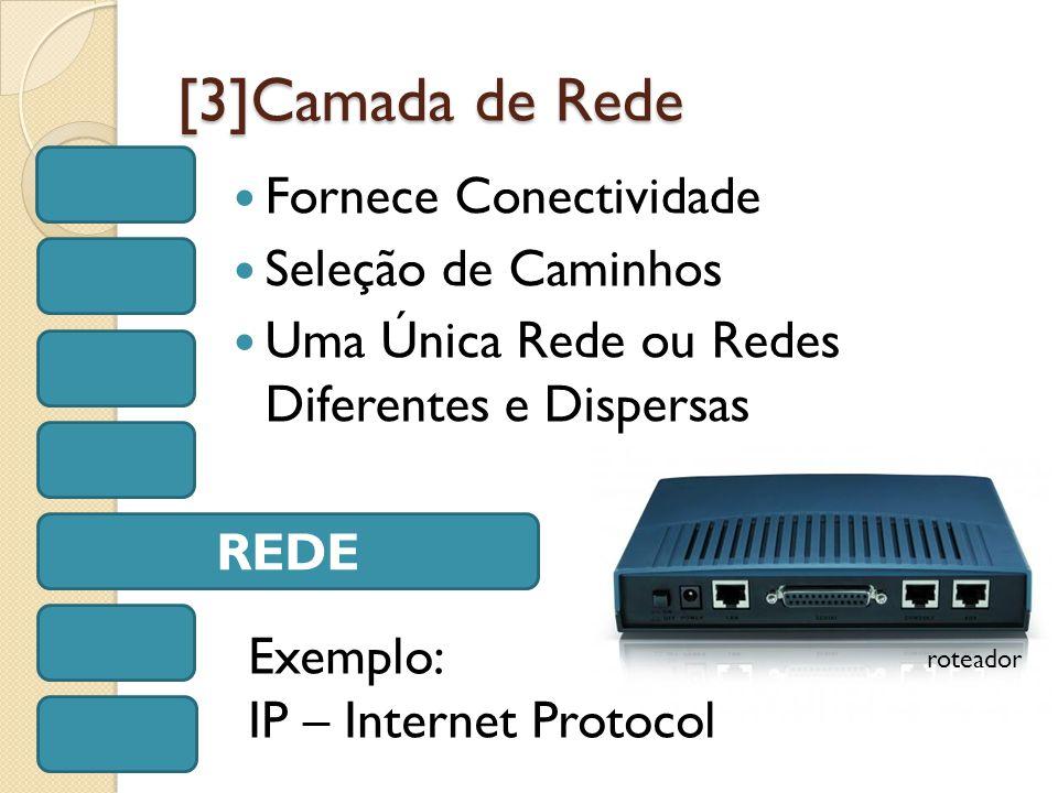 [3]Camada de Rede Fornece Conectividade Seleção de Caminhos